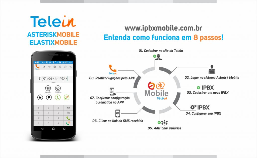 8_passos_ipbx_mobile